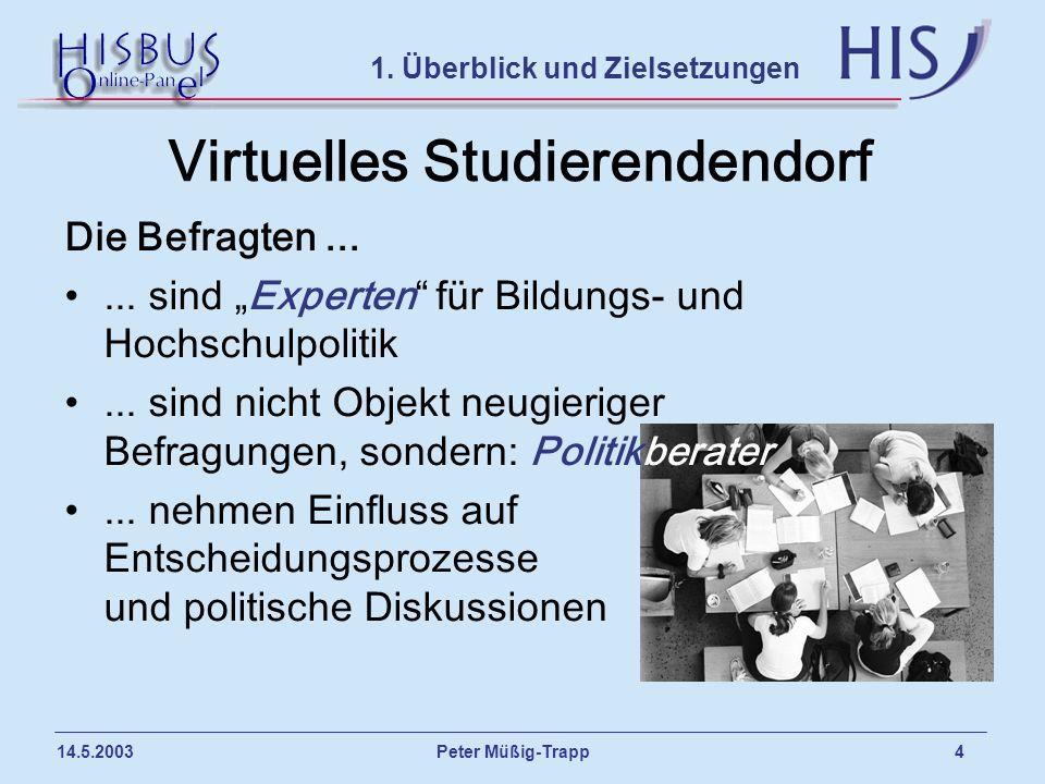 Virtuelles Studierendendorf
