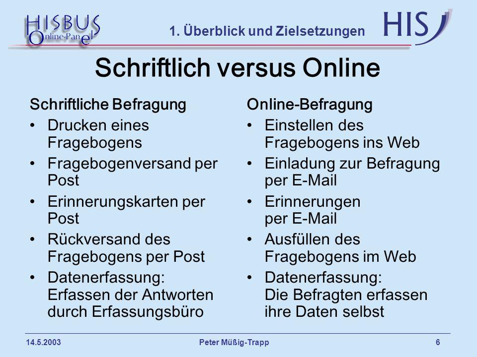 Schriftlich versus Online