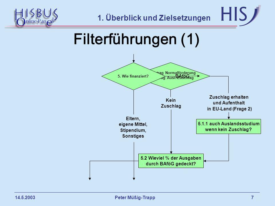 Filterführungen (1) 1. Überblick und Zielsetzungen BAföG