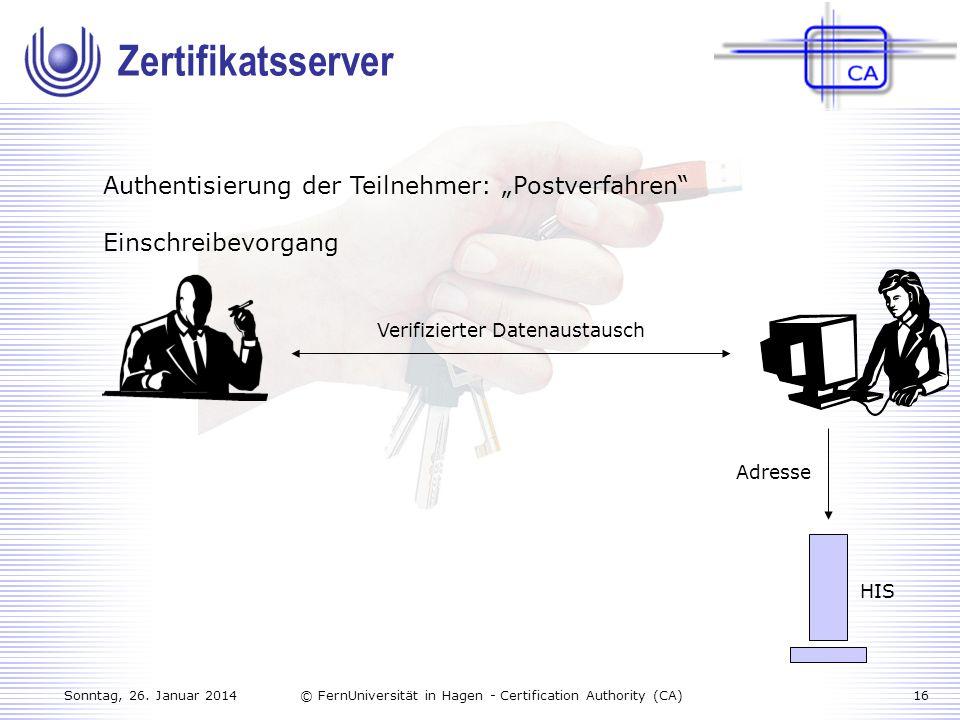 Verifizierter Datenaustausch