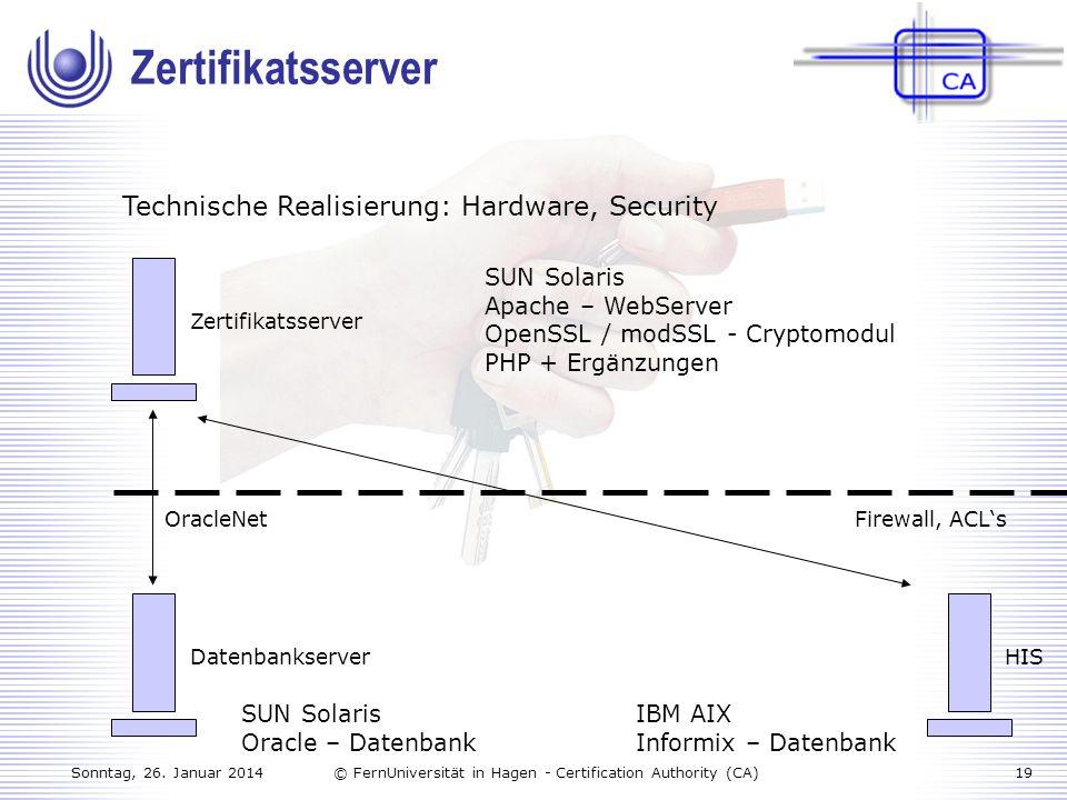 Zertifikatsserver Technische Realisierung: Hardware, Security
