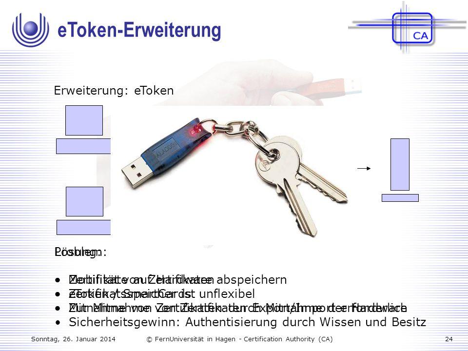 eToken-Erweiterung Erweiterung: eToken Lösung: