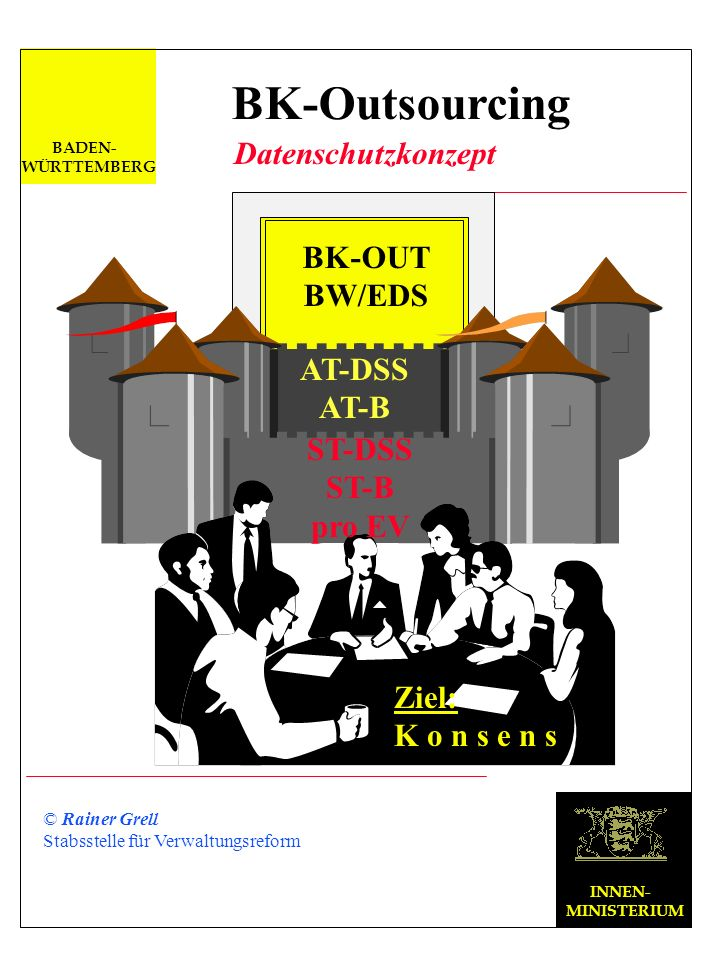 BK-Outsourcing Datenschutzkonzept BK-OUT BW/EDS AT-DSS AT-B ST-DSS