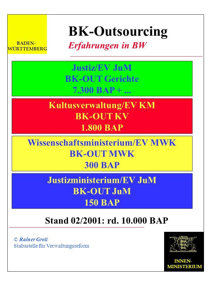 BK-Outsourcing Erfahrungen in BW Justiz/EV JuM BK-OUT Gerichte