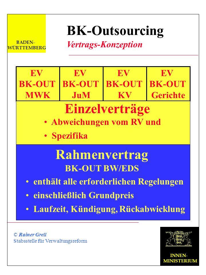 BK-Outsourcing Einzelverträge Rahmenvertrag Vertrags-Konzeption EV