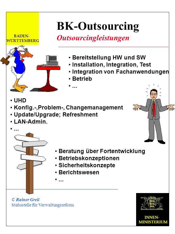 BK-Outsourcing Outsourcingleistungen Bereitstellung HW und SW