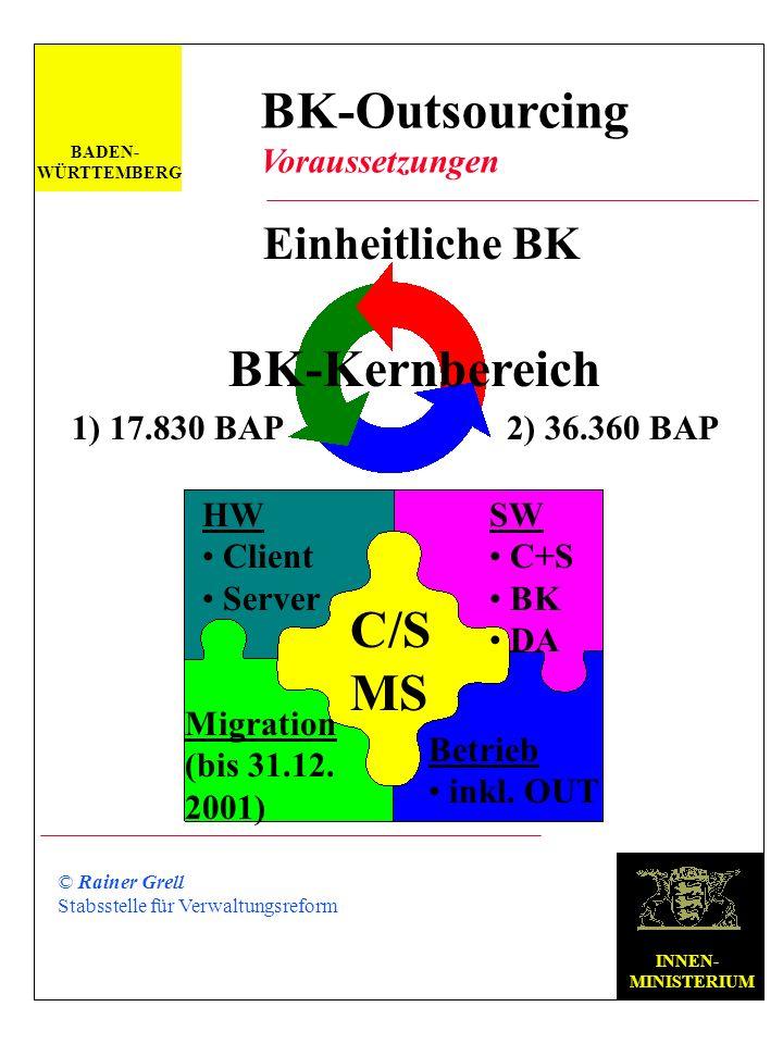 BK-Outsourcing BK-Kernbereich C/S MS Einheitliche BK Voraussetzungen