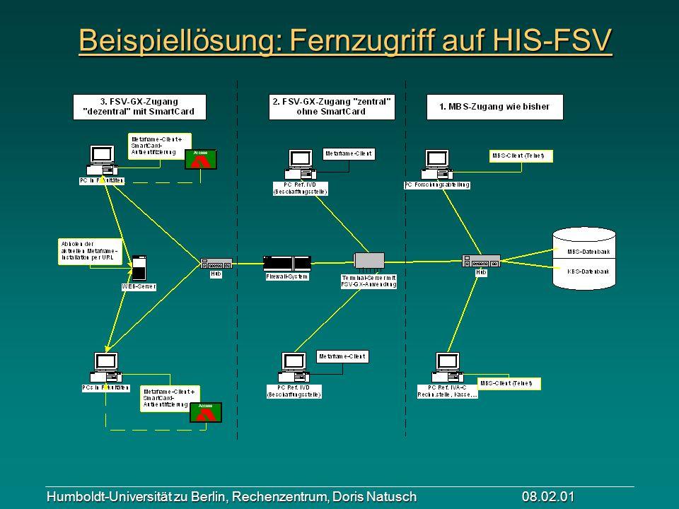 Beispiellösung: Fernzugriff auf HIS-FSV
