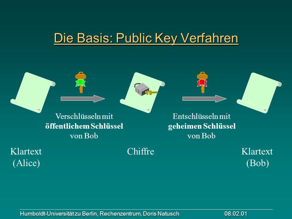 Die Basis: Public Key Verfahren