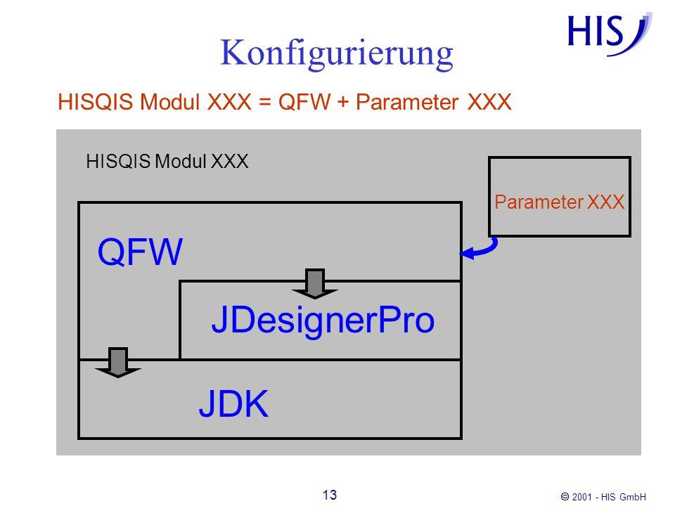 Konfigurierung QFW JDesignerPro JDK