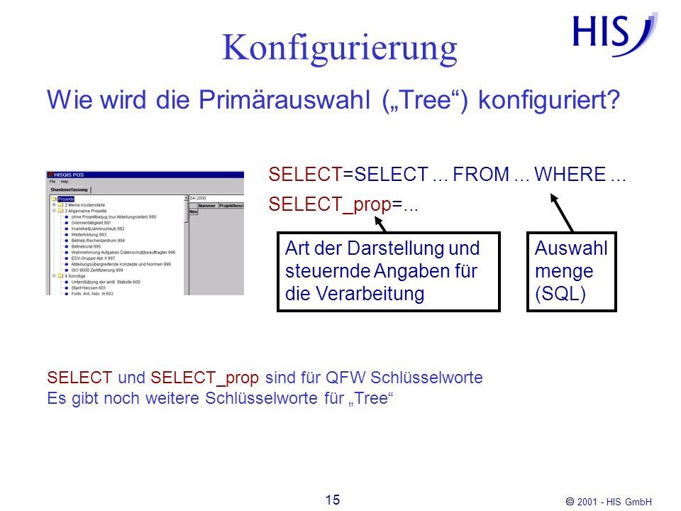 """Konfigurierung Wie wird die Primärauswahl (""""Tree ) konfiguriert"""