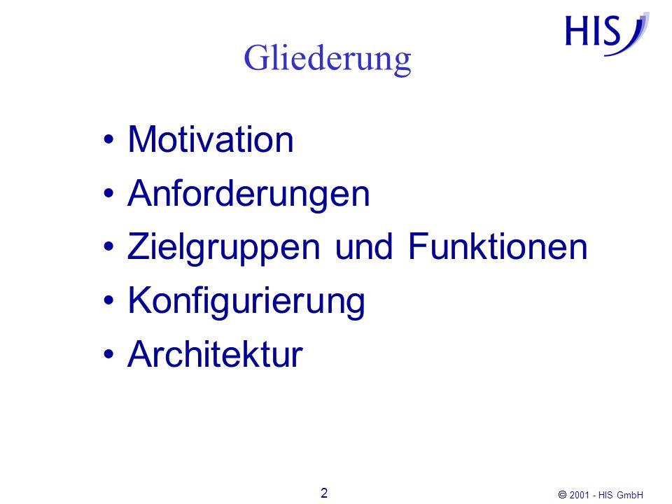 Gliederung Motivation Anforderungen Zielgruppen und Funktionen Konfigurierung Architektur