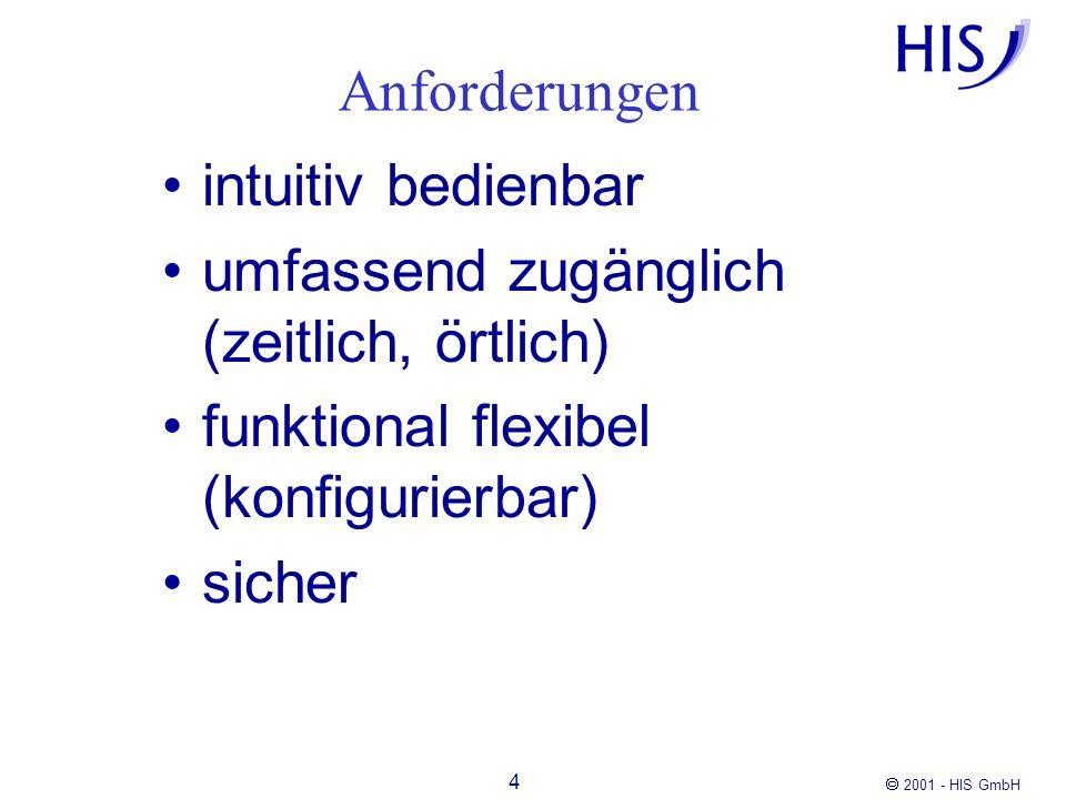 Anforderungen intuitiv bedienbar. umfassend zugänglich (zeitlich, örtlich) funktional flexibel (konfigurierbar)