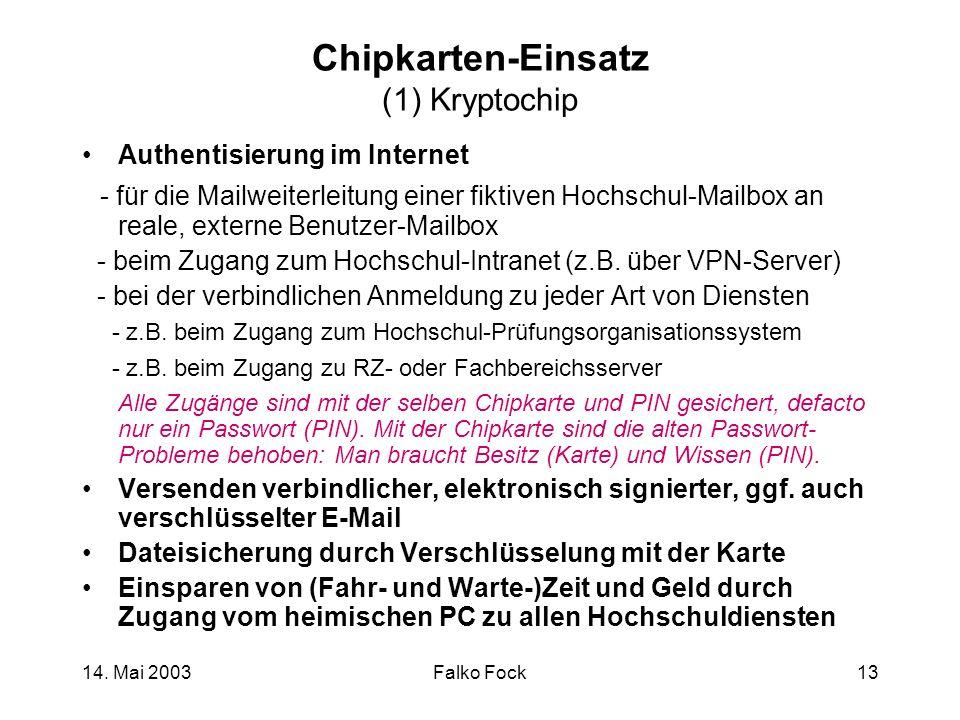 Chipkarten-Einsatz (1) Kryptochip