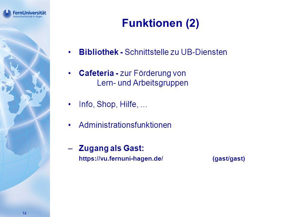 Funktionen (2) Bibliothek - Schnittstelle zu UB-Diensten