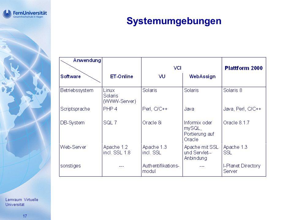 Systemumgebungen Lernraum Virtuelle Universität