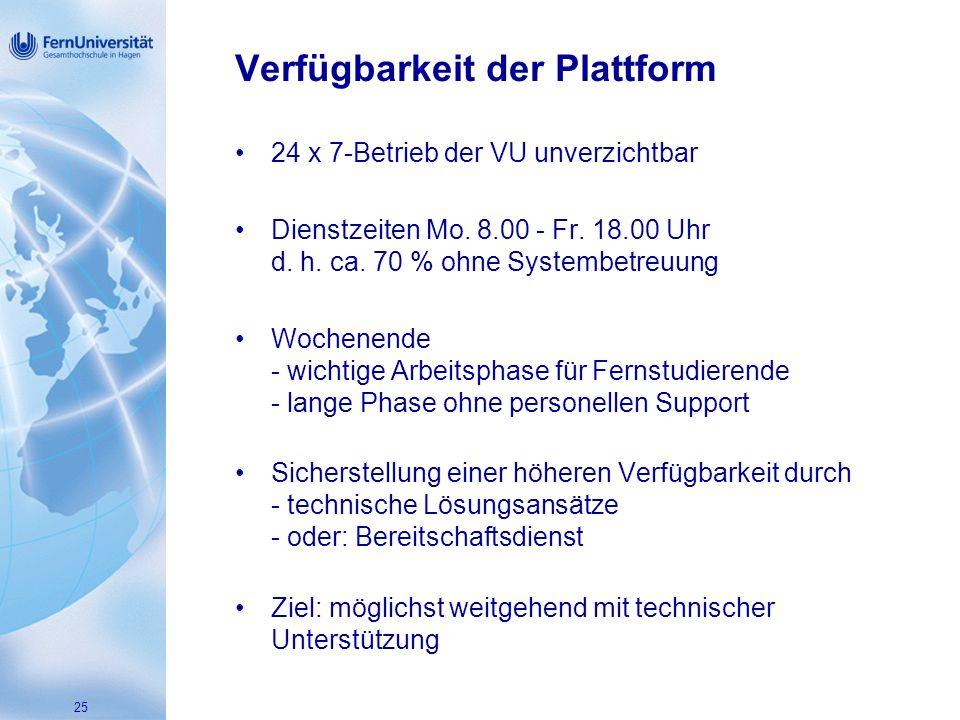 Verfügbarkeit der Plattform