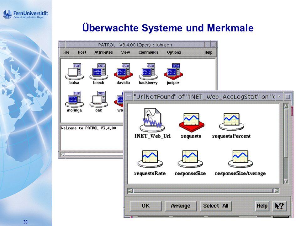 Überwachte Systeme und Merkmale