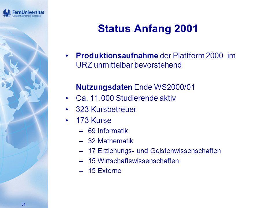 Status Anfang 2001 Produktionsaufnahme der Plattform 2000 im URZ unmittelbar bevorstehend. Nutzungsdaten Ende WS2000/01.