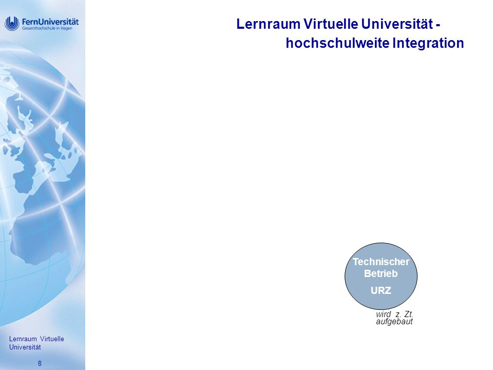 Lernraum Virtuelle Universität - hochschulweite Integration