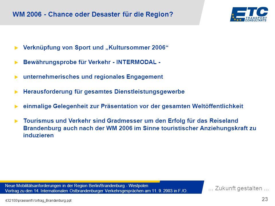 WM 2006 - Chance oder Desaster für die Region