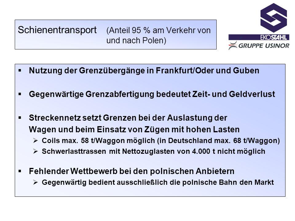 Schienentransport (Anteil 95 % am Verkehr von und nach Polen)
