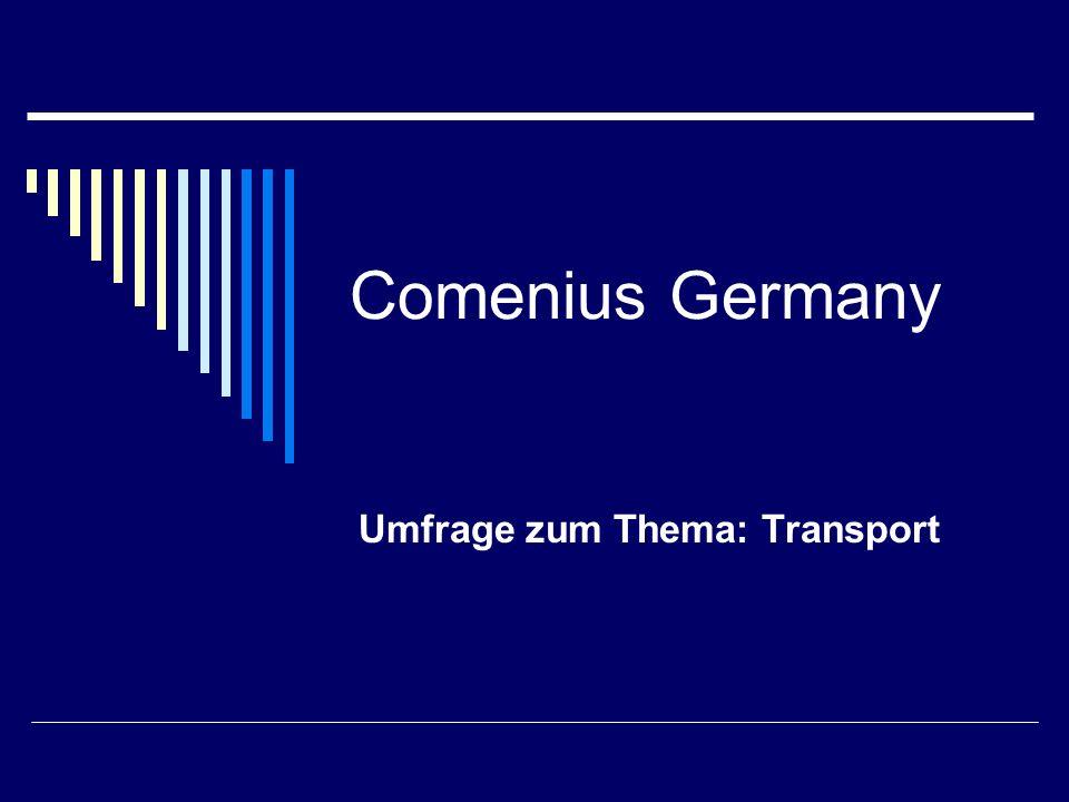 Umfrage zum Thema: Transport