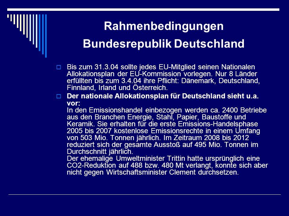 Rahmenbedingungen Bundesrepublik Deutschland