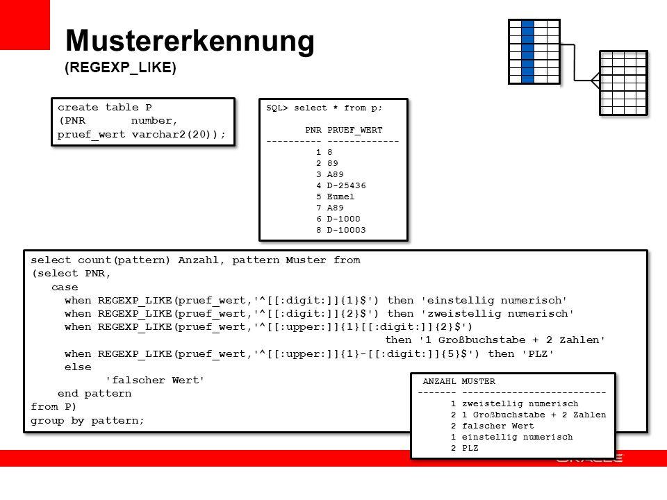 Mustererkennung (REGEXP_LIKE)