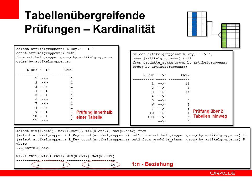 Tabellenübergreifende Prüfungen – Kardinalität
