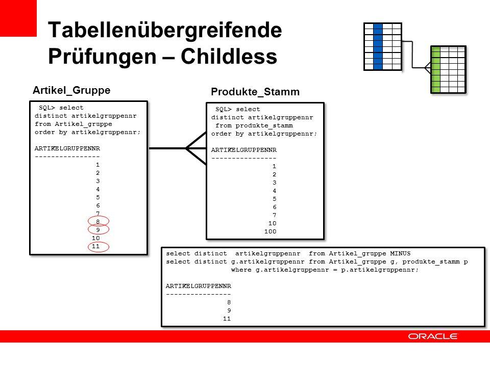 Tabellenübergreifende Prüfungen – Childless