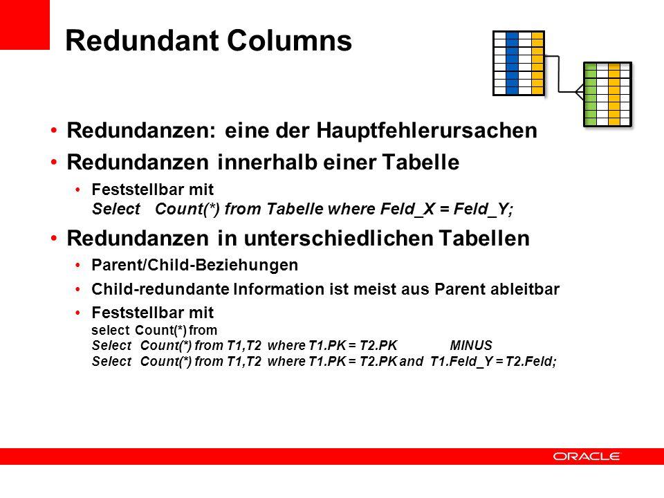 Redundant Columns Redundanzen: eine der Hauptfehlerursachen