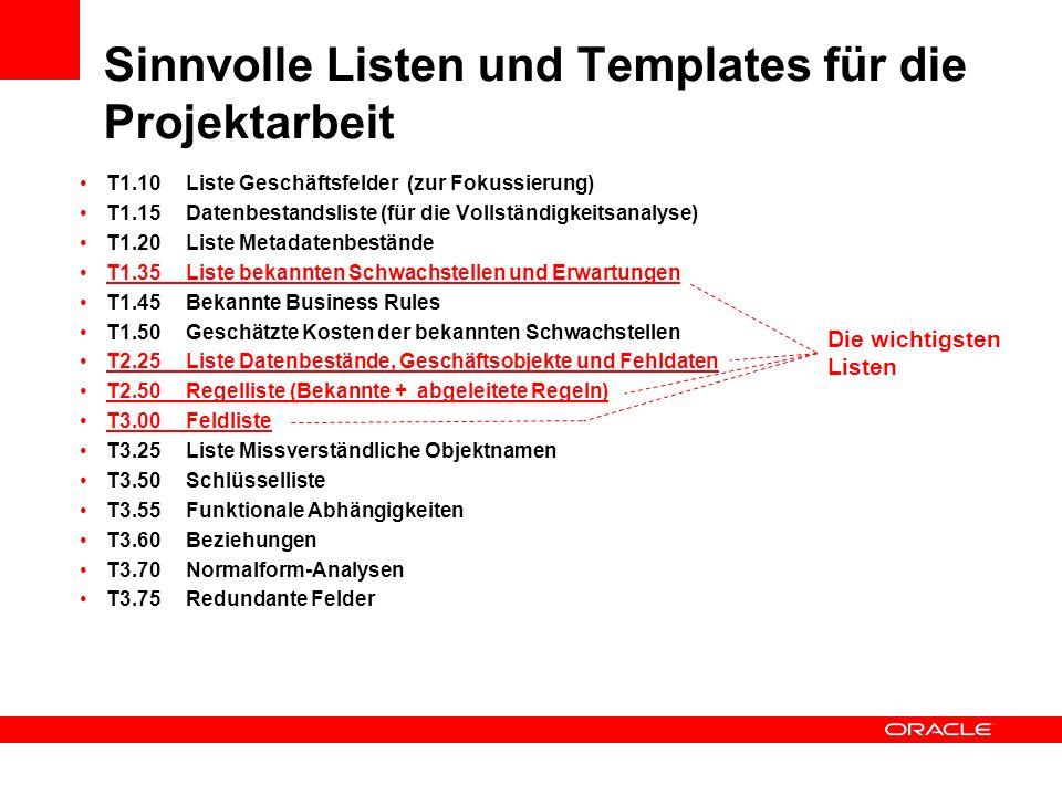 Sinnvolle Listen und Templates für die Projektarbeit