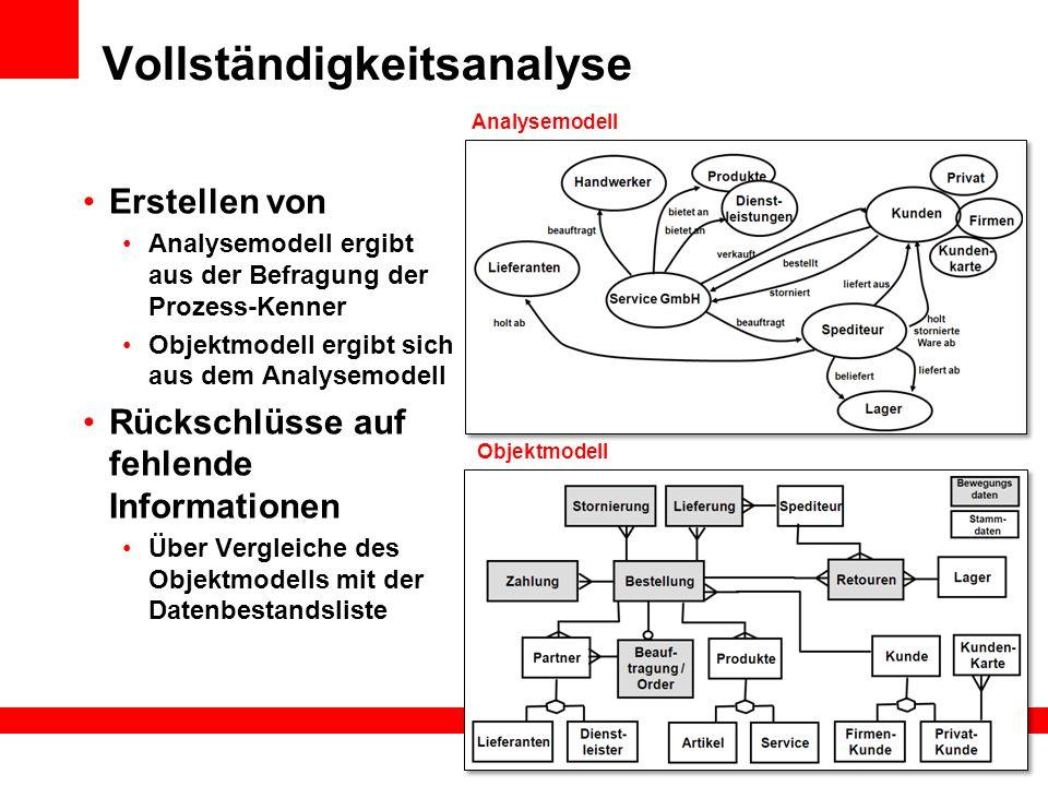 Vollständigkeitsanalyse