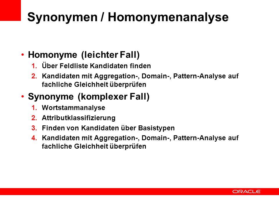 Synonymen / Homonymenanalyse