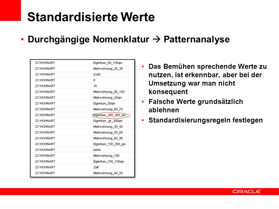 Standardisierte Werte