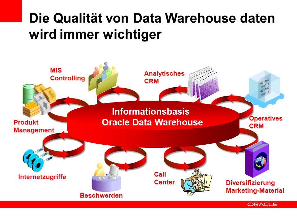 Die Qualität von Data Warehouse daten wird immer wichtiger