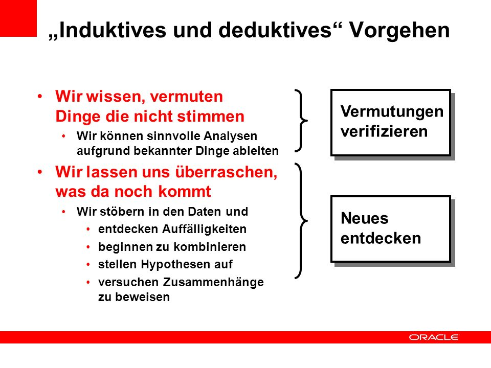 """""""Induktives und deduktives Vorgehen"""