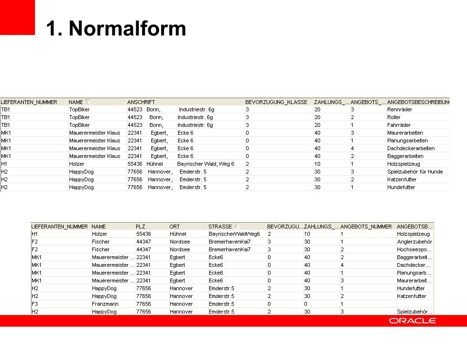 1. Normalform
