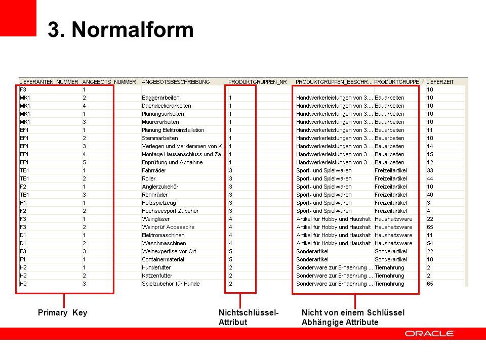 3. Normalform Primary Key Nichtschlüssel- Attribut