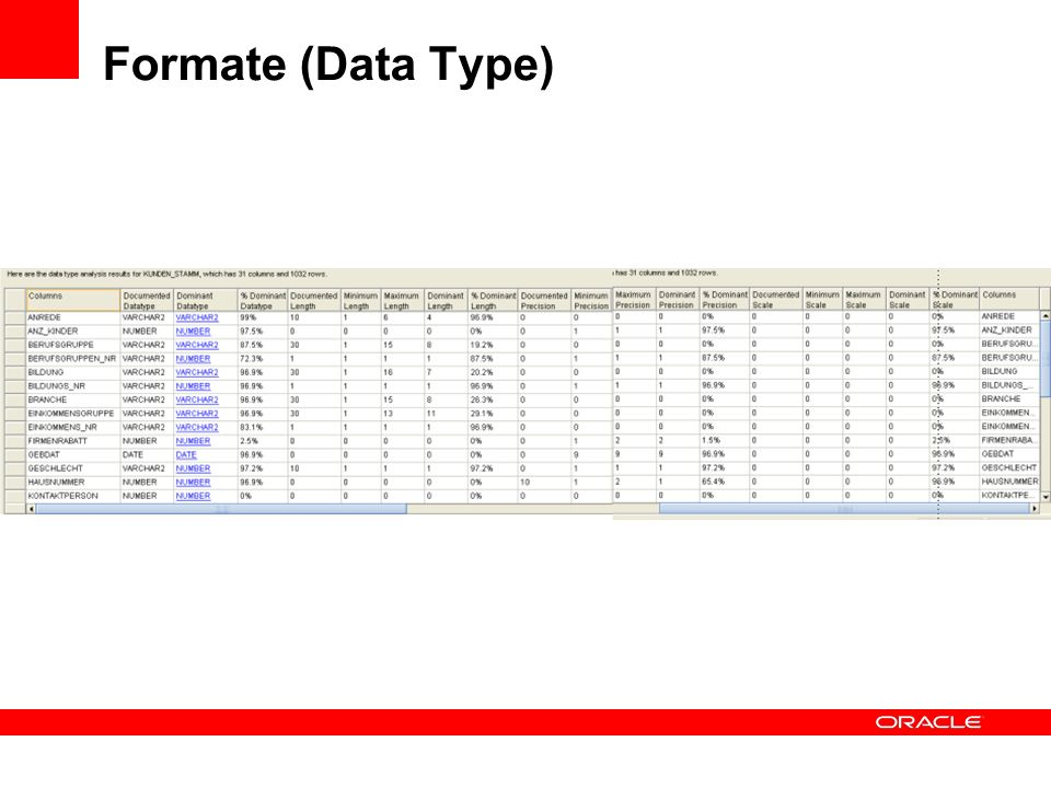 Formate (Data Type)