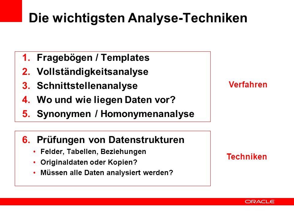 Die wichtigsten Analyse-Techniken