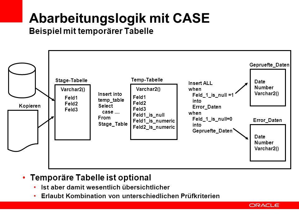 Abarbeitungslogik mit CASE Beispiel mit temporärer Tabelle