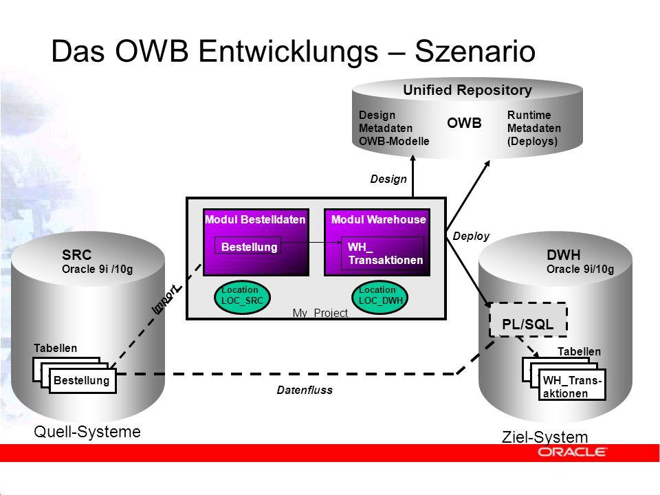 Das OWB Entwicklungs – Szenario
