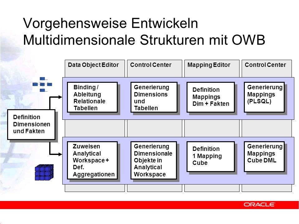 Vorgehensweise Entwickeln Multidimensionale Strukturen mit OWB