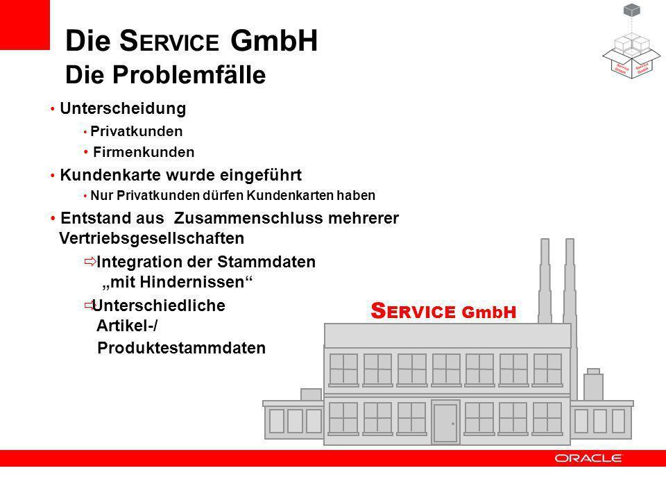 Die SERVICE GmbH Die Problemfälle
