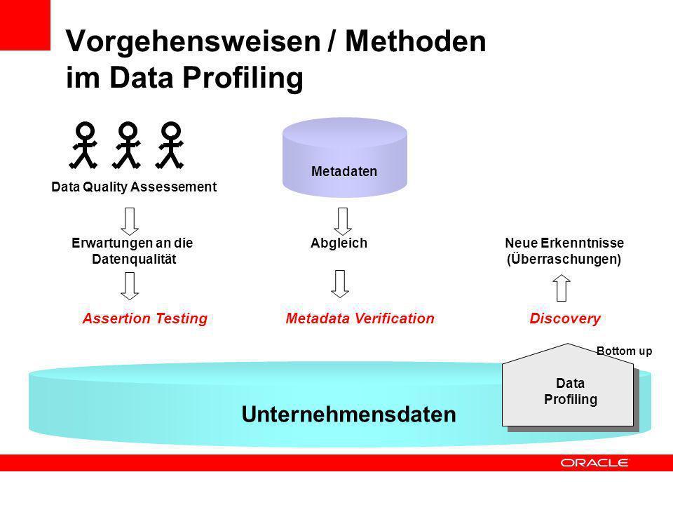 Vorgehensweisen / Methoden im Data Profiling