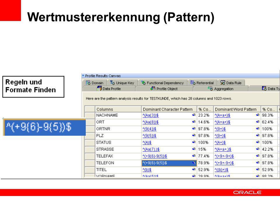 Wertmustererkennung (Pattern)