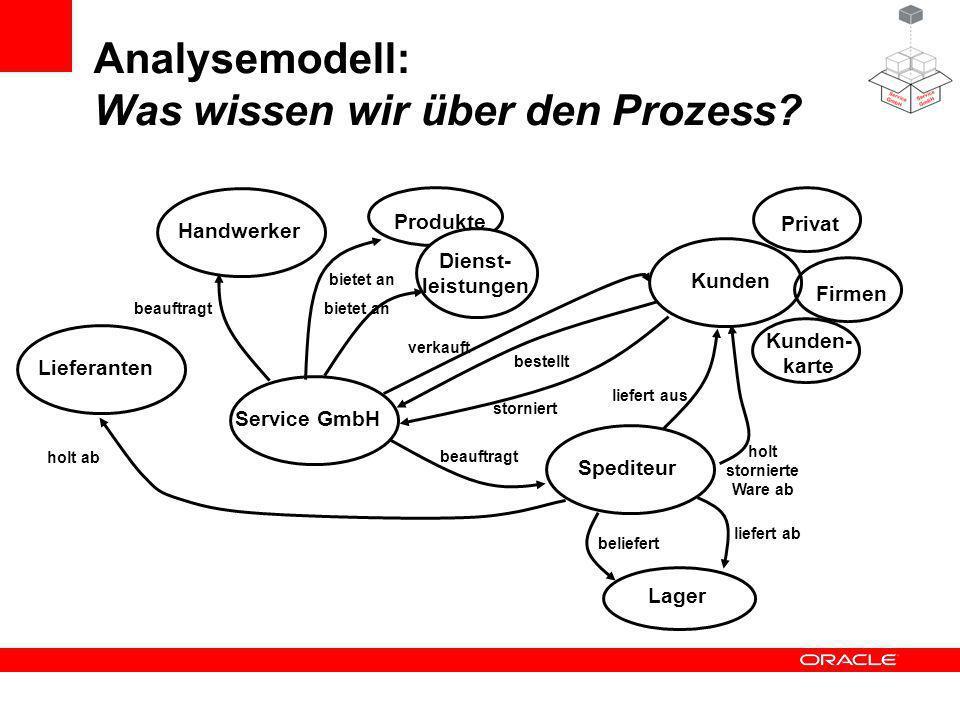Analysemodell: Was wissen wir über den Prozess