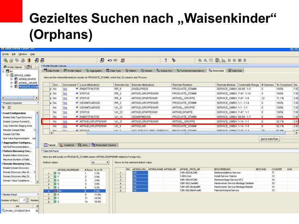 """Gezieltes Suchen nach """"Waisenkinder (Orphans)"""